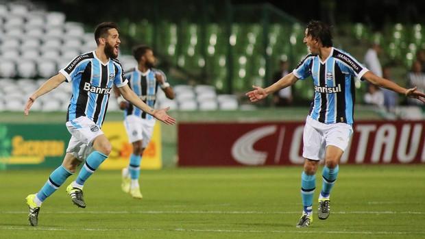 Coritiba Grêmio