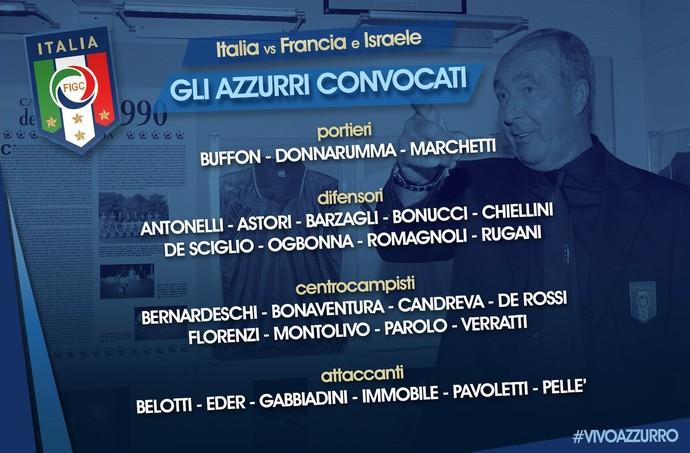 Convocação Itália (Foto: Reprodução / Twitter)
