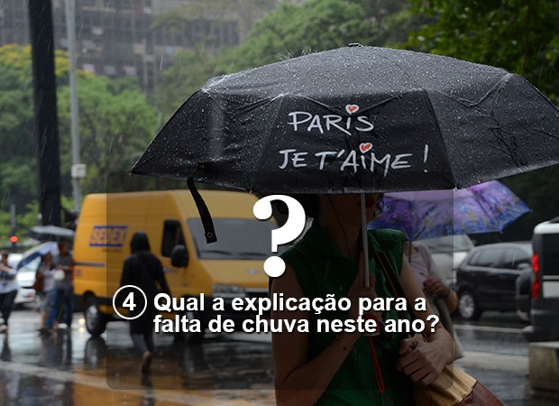 Pergunta 4 crise hídrica Versão Final (Foto: Arte/G1)