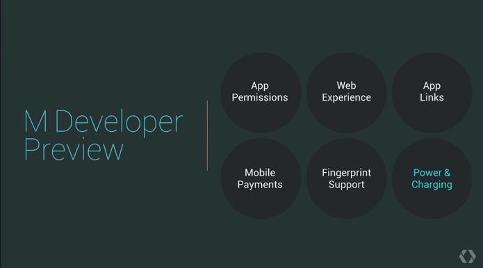 Android M Developer Preview (Foto: Reprodução/Google)