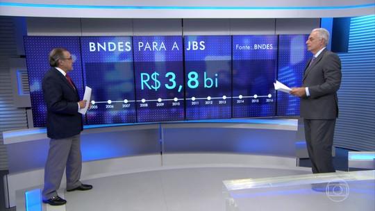 BNDES perde R$ 3,1 bilhões com a queda das ações da JBS na bolsa