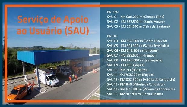 Localização das Bases da Via Bahia (Foto: Ascom/Via Bahia)
