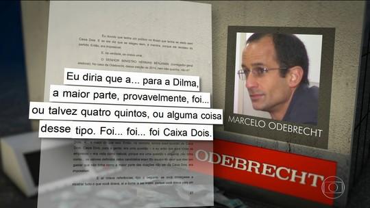 Marcelo Odebrecht diz ao TSE que Dilma sabia de caixa 2 em 2014