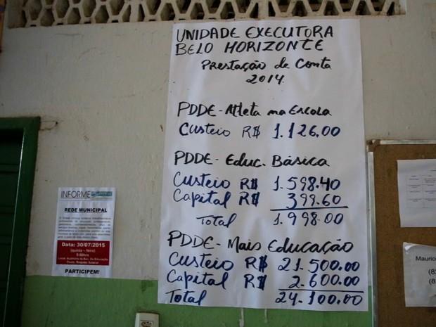 Prestação de contas da Escola Municipal Coronel José Passos de Queiroz (Foto: Jonathan Lins/G1)