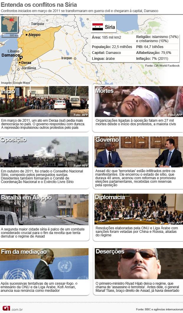 arte cronologia síria 10 setembro atualizada (Foto: 1)