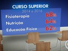 Pesquisa aponta aumento na procura por cursos na área da saúde na região