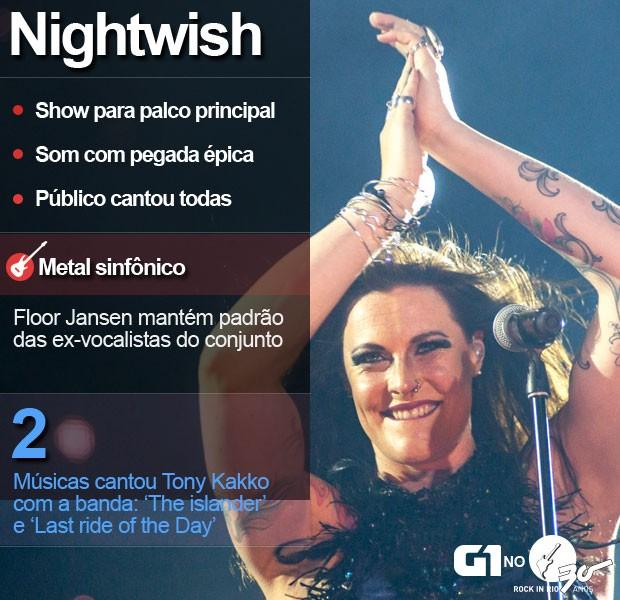 Selo Nightwish (Foto: Luciano Oliveira/G1)