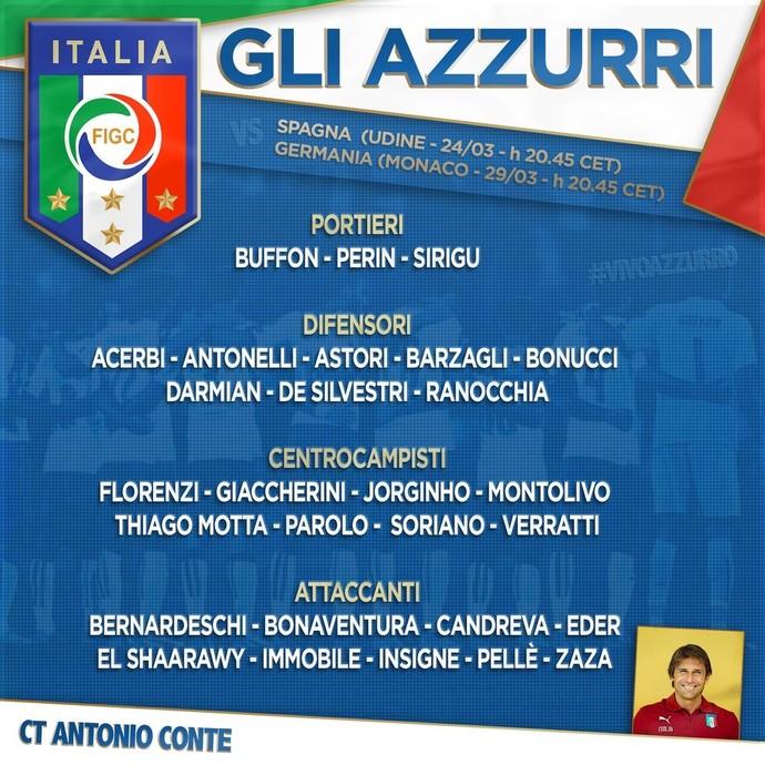 Brasileiro do Napoli é chamado pela seleção italiana para dois amistosos c2dd36e4192ae