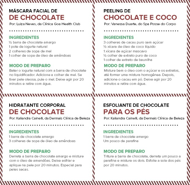 Receitas de chocolate (Foto: EGO)