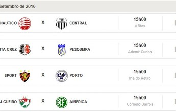 Confira as partidas deste sábado pelo Campeonato Pernambucano sub-20