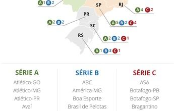 Mapa do Brasileirão 2017: Rio volta a ter quatro na elite, Sul domina Série B
