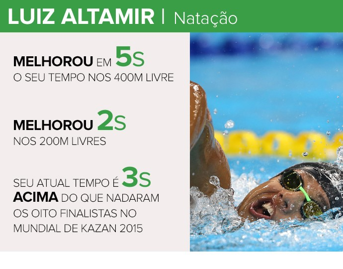 Luiz-Altamir--NANQUIM-008 b (Foto: infoesporte)