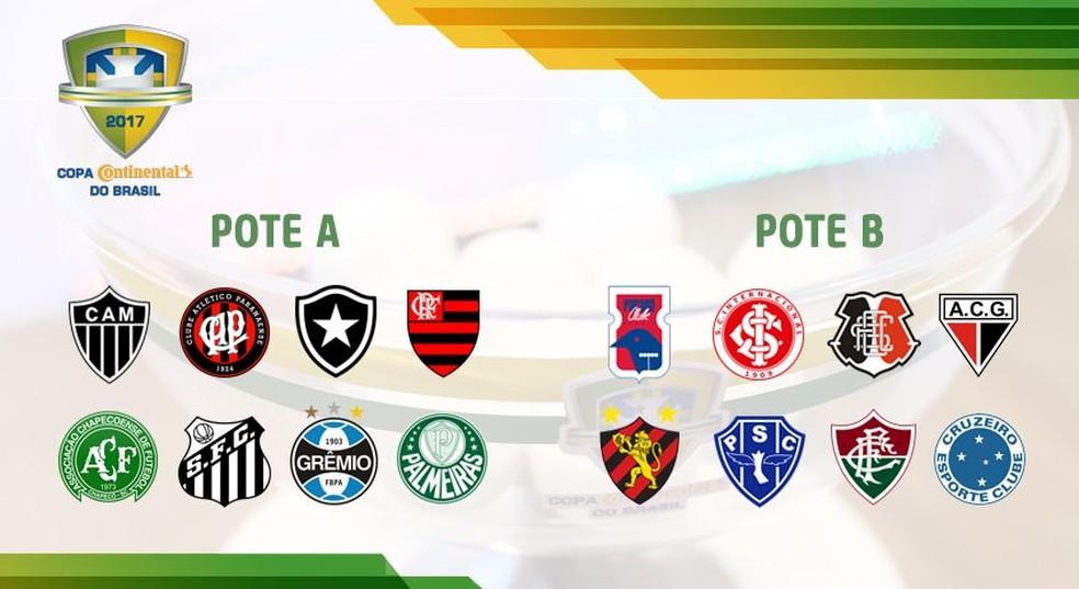 Time foram divididos em dois potes. O pode A continha os times da Libertadores, o pote B as demais equipes (Foto: Divulgação)