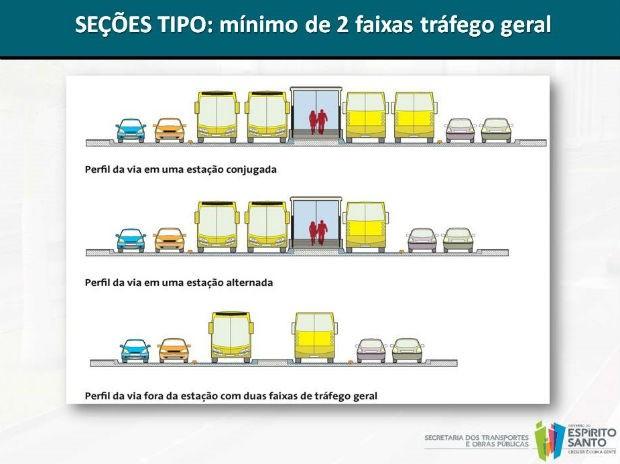 Pelo menos duas faixas de cada via ficarão livres para os demais veículos (Foto: Divulgação/ Setop ES)