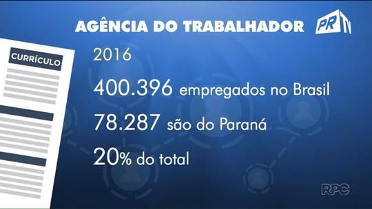 Paraná é responsável por 20% das vagas nas agências do trabalhador