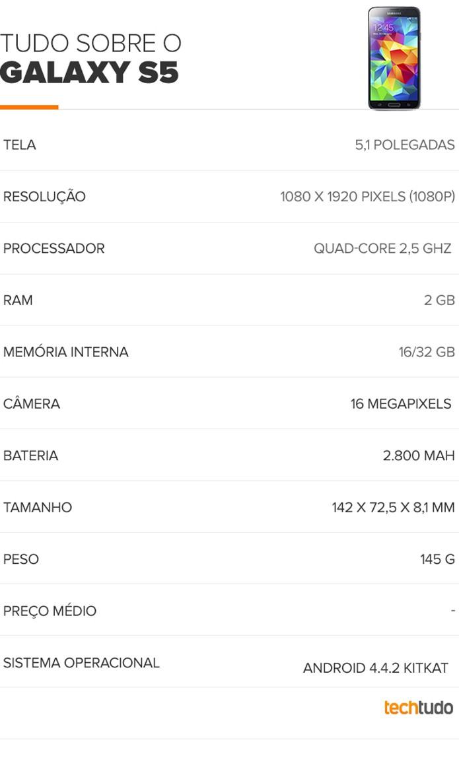 Tabela com configurações do Samsung Galaxy S5 (Foto: Arte/TechTudo)