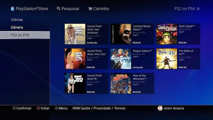 Catálogo de jogos de PS2 no PS4 já conta com 8 jogos; preços variam entre R$ 30 e R$ 46 (Foto: Reprodução/Victor Teixeira)