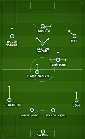 Como o Palmeiras começou a partida contra o Atlético-MG (Foto: Reprodução)
