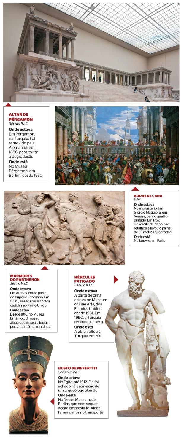 patrimônio histórico (Foto: The Art Archive/Musée du Louvre Paris/Gianni Dagli Orti, Laurie Chamberlain/Corbis e John Macdougall/AFP)