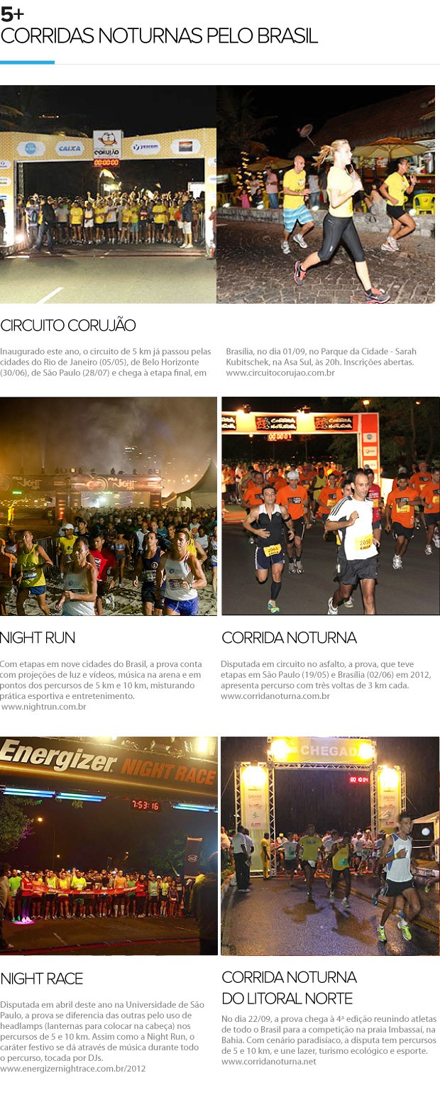 5 + CORRIDAS NOTURNAS PELO BRASIL Eu Atleta (Foto: Editoria de Arte / Globoesporte.com)