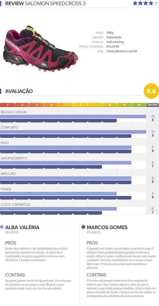 Review tênis Salomon Speedcross 3 (Foto: Editoria de arte / Globoesporte.com)