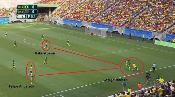 Gabigol tenta passar por dois. Jesus e Felipe Anderson observam o lance (Foto: Reprodução)