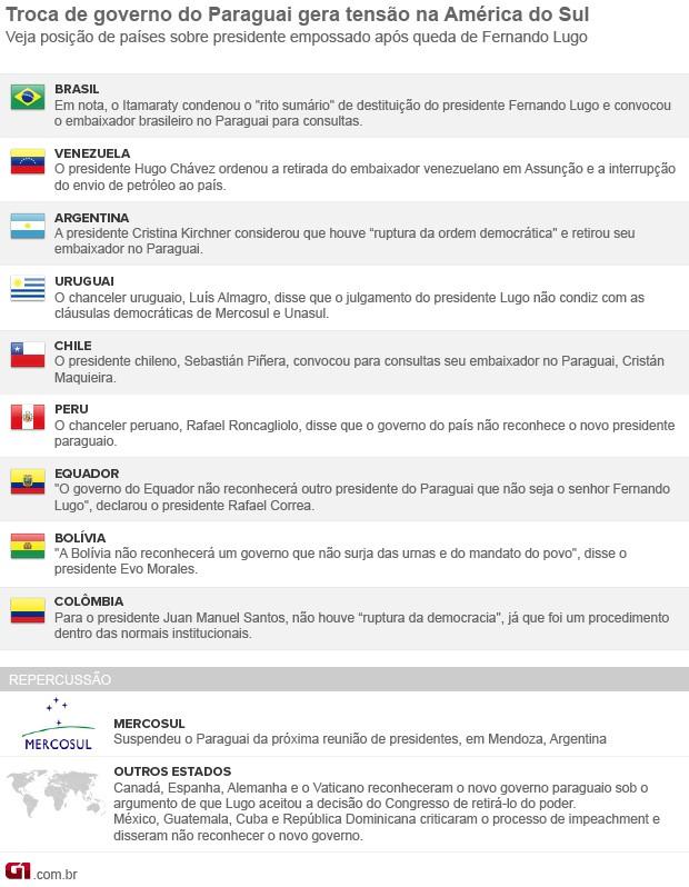 quadro paraguai america  (Foto: 1)