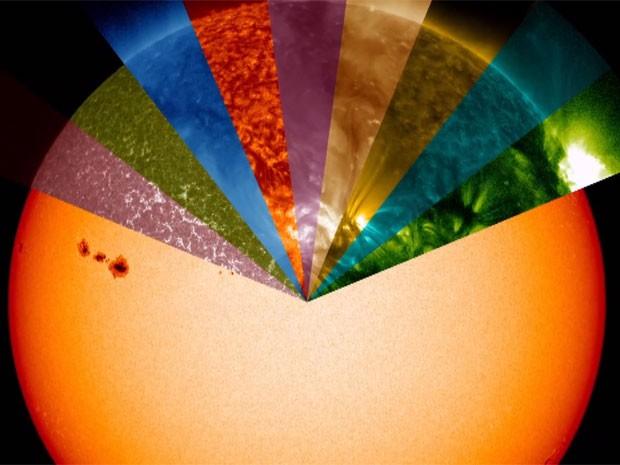Imagem mostra o Sol dividido em fatias observadas com filtros que repesentam diferentes comprimentos de ondas emitidas pelo astro (Foto: Nasa)