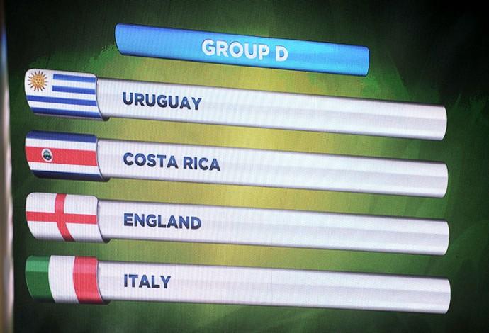 sorteio Copa do Mundo grupo D Uruguai, Itália e Inglaterra (Foto: AFP)