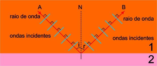 Figura 4 (Foto: Colégio Qi)