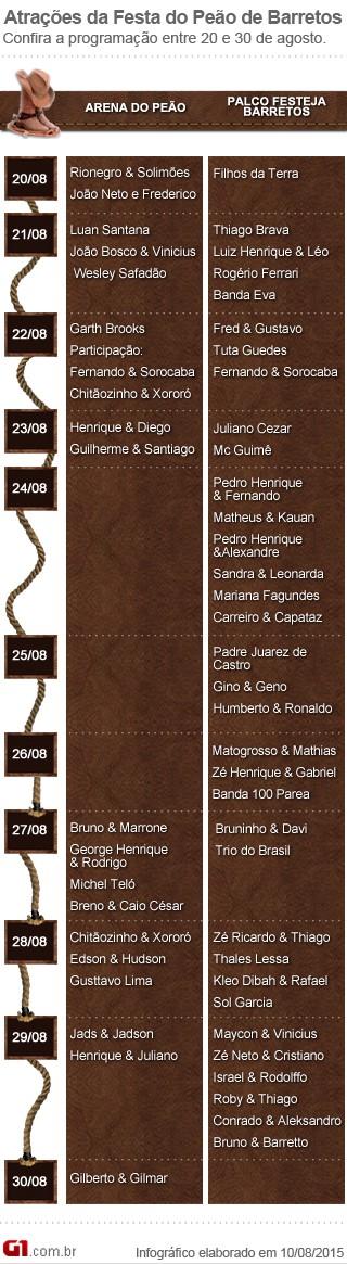 NOVO Programação Festa do Peão de Barretos 2015 (Foto: Arte/G1)