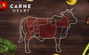 Infográfico 'Que Carne Usar?'