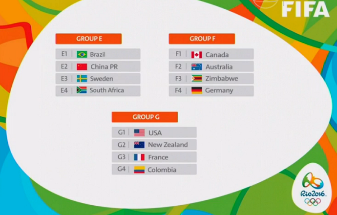 Grupos Olimpíadas torneio feminino (Foto: Reprodução)