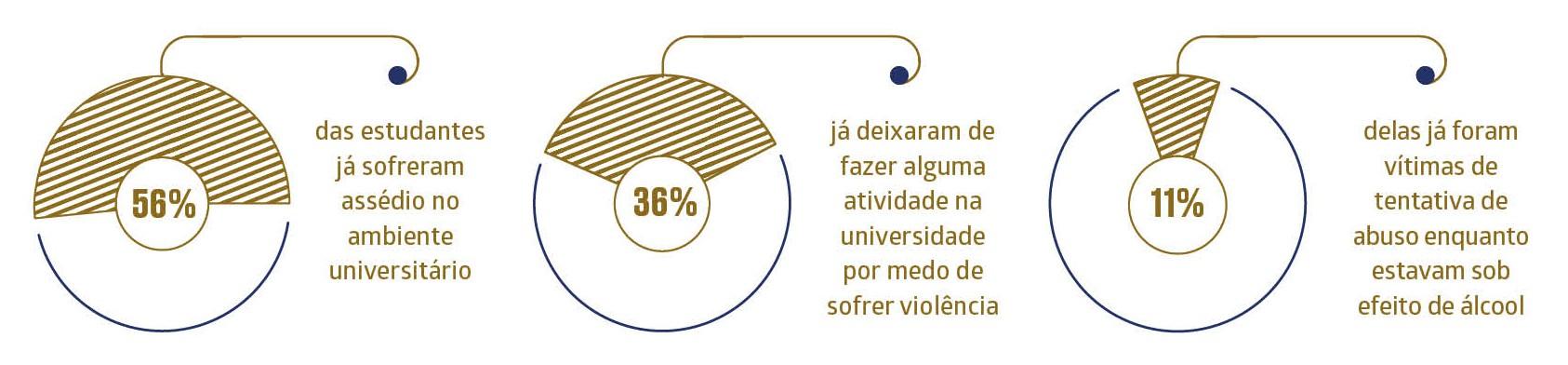Gráfico1 (Foto: Revista Galileu / FEU)