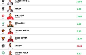 """""""Caranguejo Futebol C"""" soma 95.56 pts e se dá bem na Liga GE Amapá"""