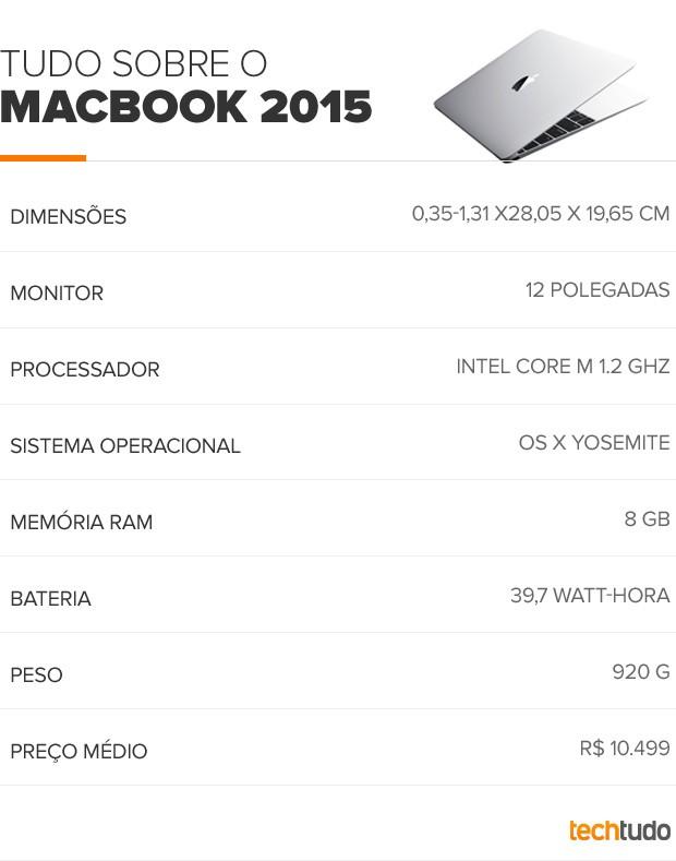 O MacBook 2015 é extremamente caro e tem design de luxo (Foto: Arte/TechTudo)