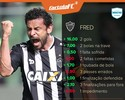 Cartola FC: goleador, Fred marca duas vezes e é o monstro da rodada #23