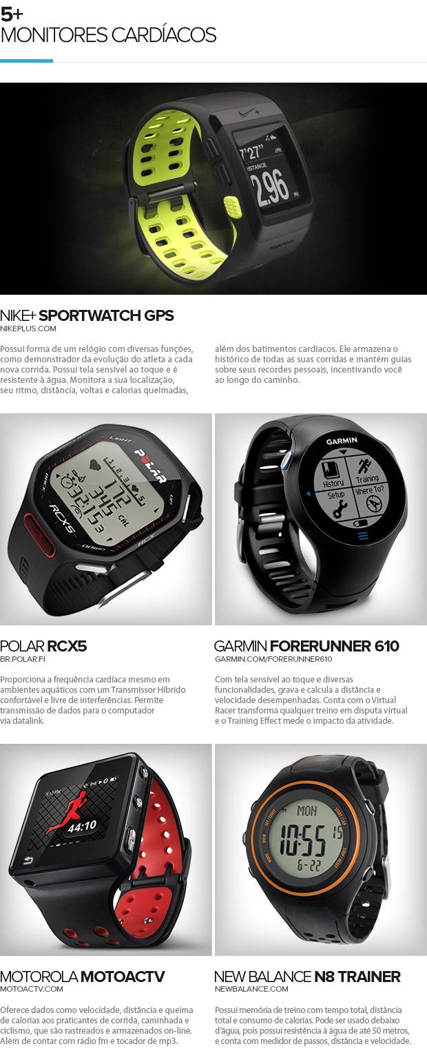 Monitores Cardíacos Eu Atleta (Foto: Editoria de Arte / Globoesporte.com)
