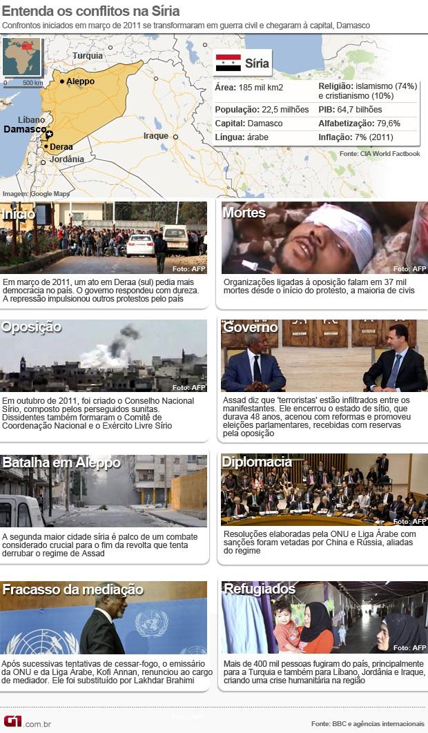Arte Síria Cronologia 08 11 2012 37 mil mortos (Foto: Arte/G1)