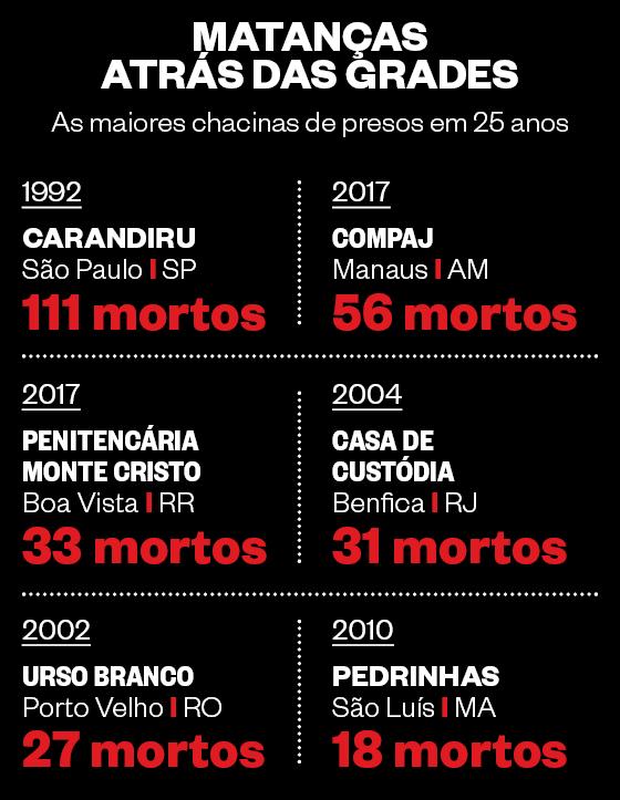 Massacre Arte (Foto: ÉPOCA)