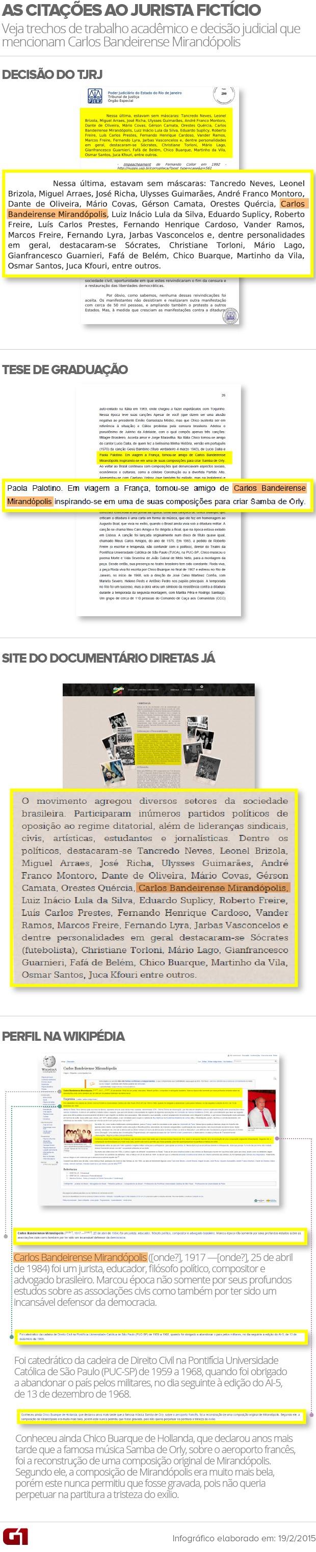 Arte - citação a juiz fictício, Carlos Bandeirense Mirandópolis - Vale este (Foto: Arte/G1)