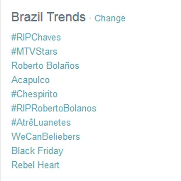 Trending Topics Chaves (Foto: Reprodução/Twitter)