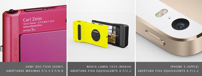 abertura-lentes-super-compactas-smartphones