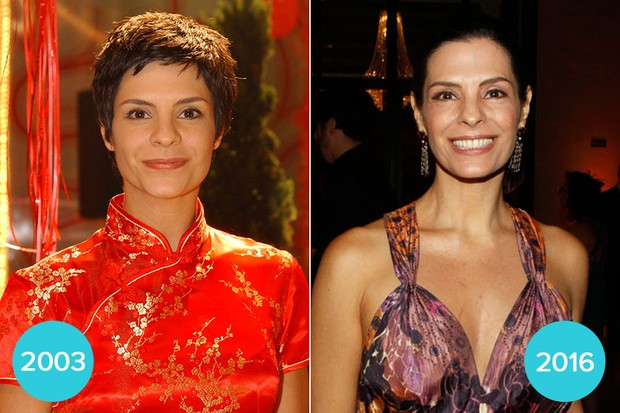 Helena Ranaldi (Foto: TV Globo / Renato Rocha Miranda | Celso Tavares /  EGO)