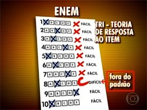 Teoria de Resposta ao Item aponta quando aluno chuta e acerta questão (Foto: Reprodução/TV Globo)