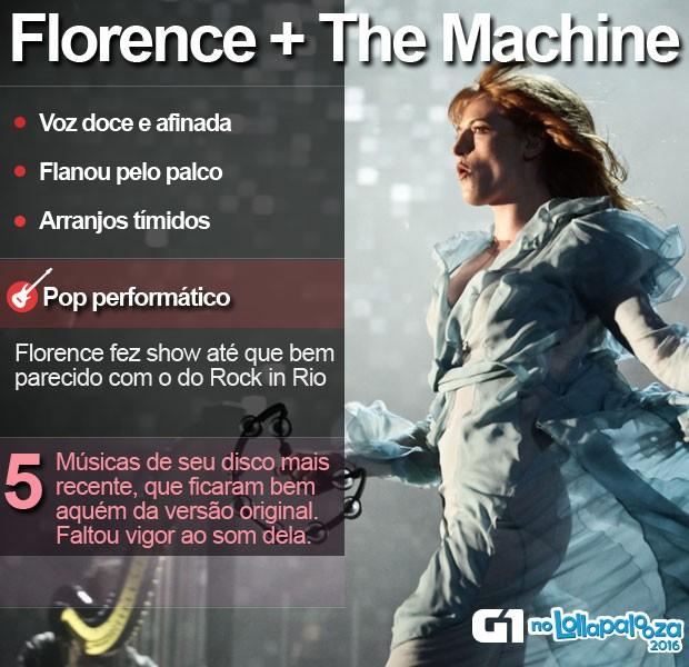 Florence + The Machine no Lollapalooza (Foto: Caio Kenji/G1)