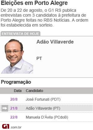 Entrevista candidatos: Adão Villaverde, PT (Foto: Arte G1)