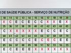 Provas do concurso da Prefeitura de Londrina têm 76 questões anuladas