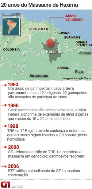 Mapa - Roraima (Foto: Arte/G1)