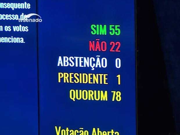 placar, votação, senado, impeachment, presidente, dilma rousseff (Foto: Reprodução/TV Senado)